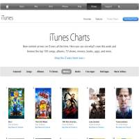 iTunes Movie Downloads USA image